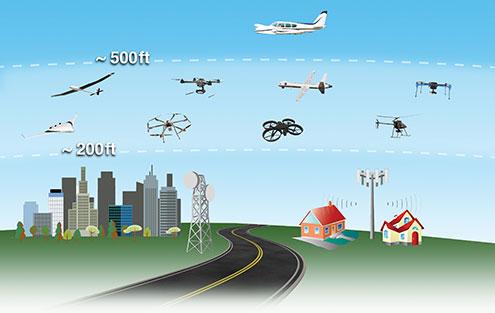 utm-airspace