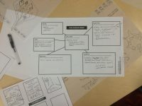 Worksheet to detail the design brief characteristics